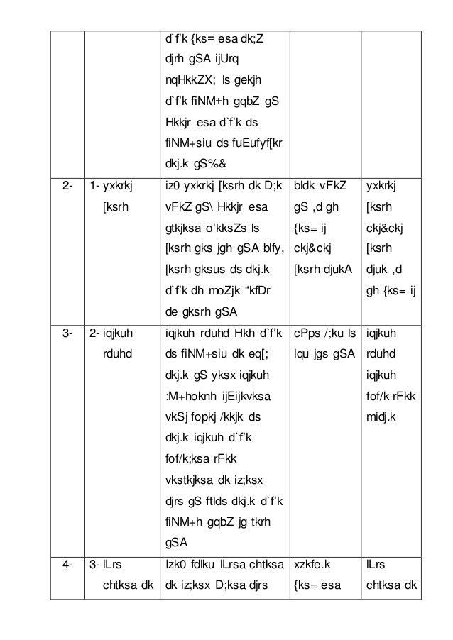 plan in hindi