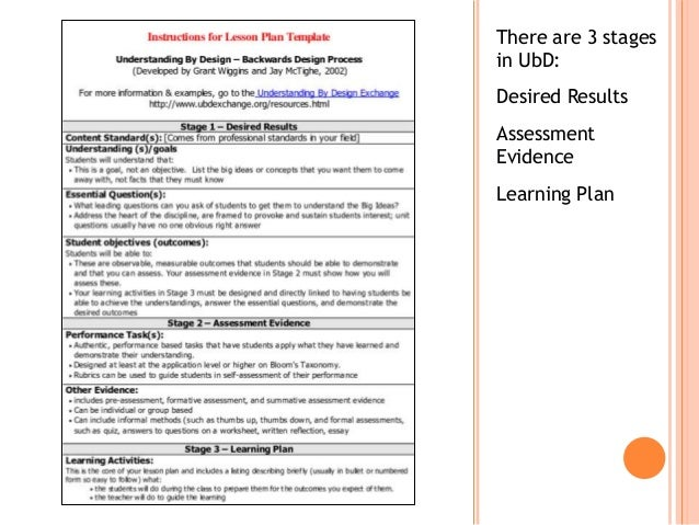 Sample Assessment Plan Lesson Plan Visual Arts Lesson Plan Template