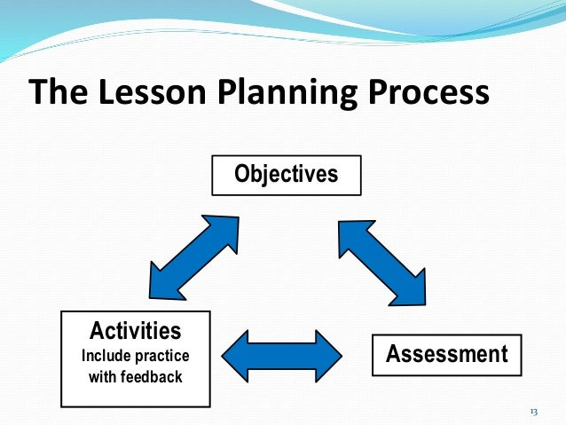 importance of lesson plan Lesson planning is important for teachers because it ensures that the activities help students meet their educational goals, allows for efficient use of classroom time and keeps the lessons on track regardless of distractions without having a well-thought-out plan in place, it's easy for teachers.