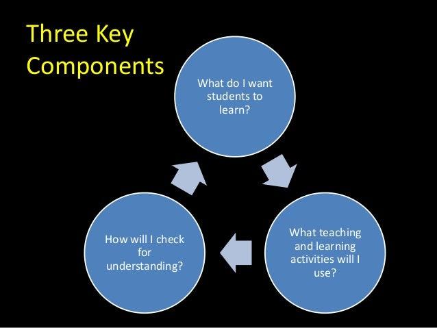 lesson planning steps