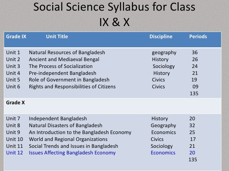general objectives of social science