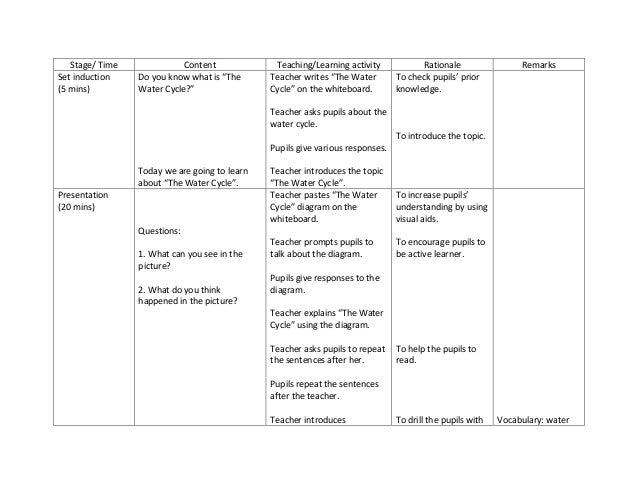 Lesson plan reading 16072013