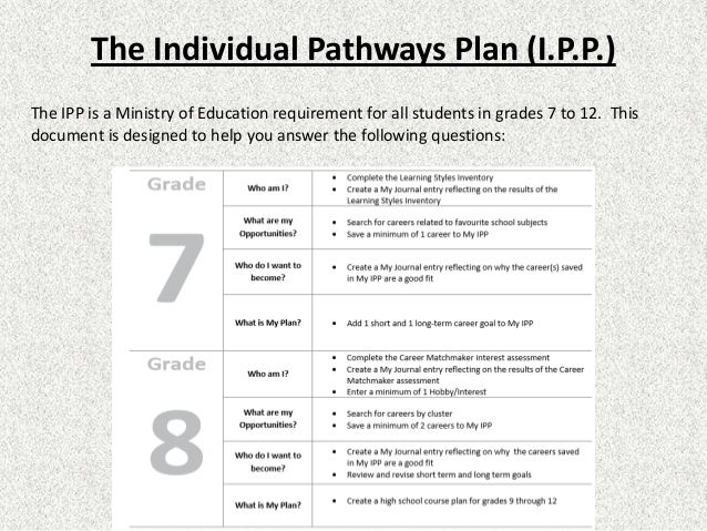 individual lesson plan Find 350,000+ lesson plans and worksheets reviewed and rated by teachers lesson plans for all subjects including science, math, language arts and more.