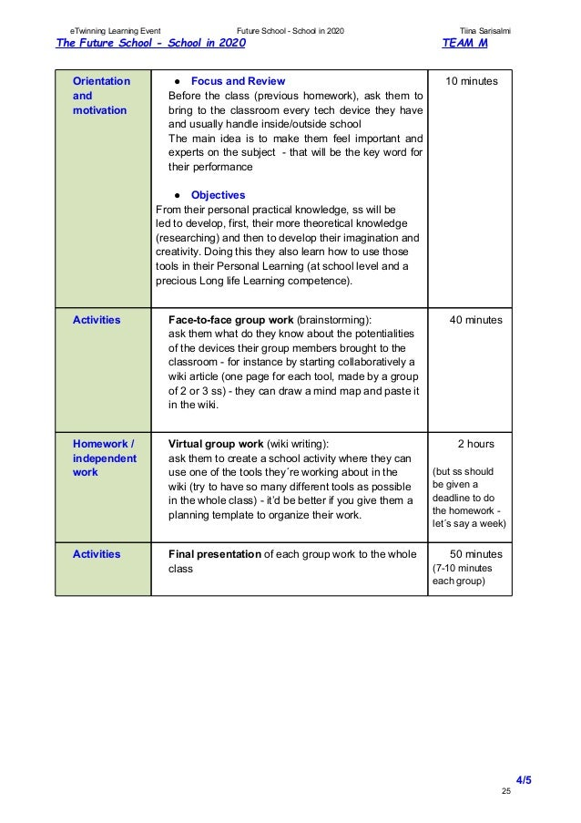 Lesson plan how to write a summary of an article