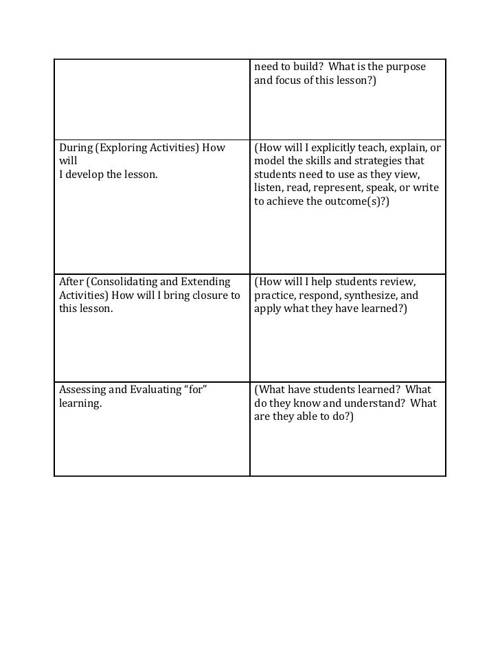 lesson plan template with examples