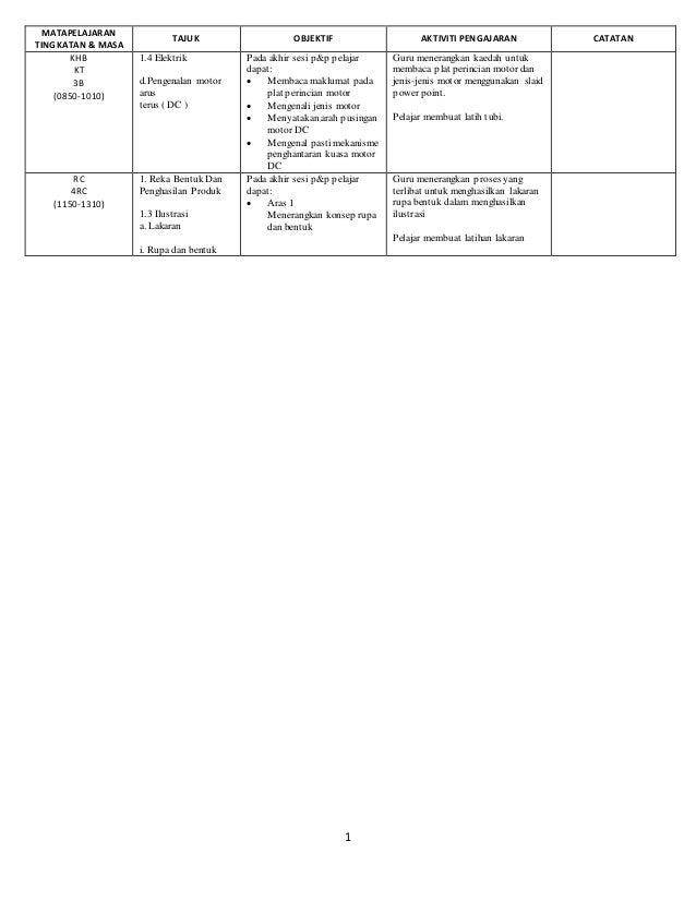 1 MATAPELAJARAN TINGKATAN & MASA TAJUK OBJEKTIF AKTIVITI PENGAJARAN CATATAN KHB KT 3B (0850-1010) 1.4 Elektrik d.Pengenala...