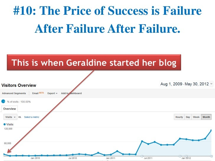 #10: The Price of Success is Failure    After Failure After Failure.This is when Geraldine started her blog