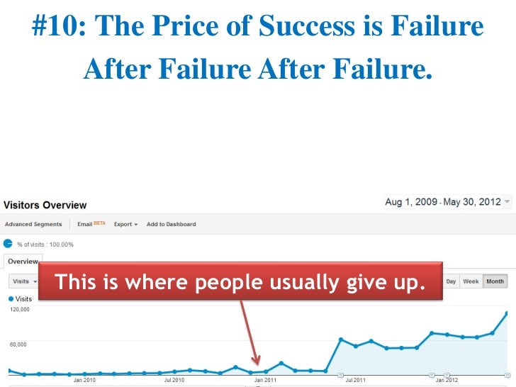 #10: The Price of Success is Failure    After Failure After Failure. This is where people usually give up.
