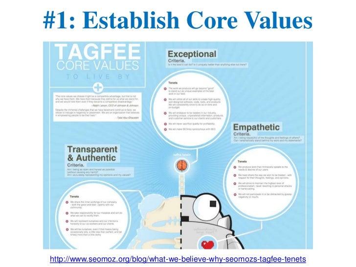 #1: Establish Core Valueshttp://www.seomoz.org/blog/what-we-believe-why-seomozs-tagfee-tenets