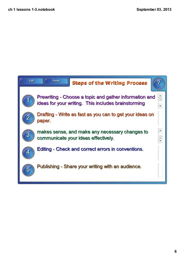writing process lessons While we can parse the writing process in various ways, each with its own limitations, we believe that it's useful to see writing as a three-step recursive process of.