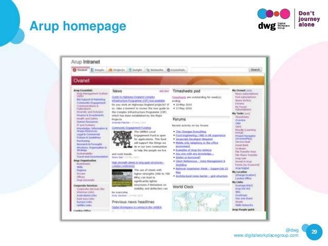 @dwg www.digitalworkplacegroup.com Arup homepage 29