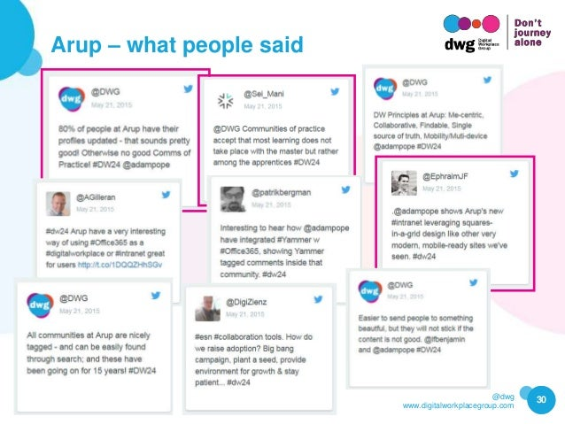 @dwg www.digitalworkplacegroup.com Arup – what people said 30