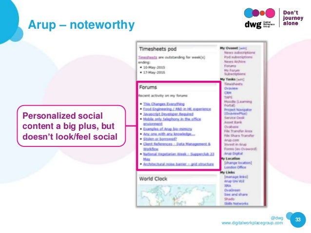 @dwg www.digitalworkplacegroup.com Arup – noteworthy 33 Personalized social content a big plus, but doesn't look/feel soci...