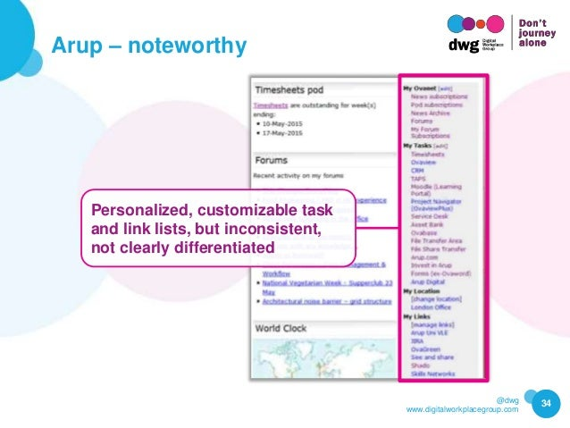 @dwg www.digitalworkplacegroup.com Arup – noteworthy 34 Personalized, customizable task and link lists, but inconsistent, ...
