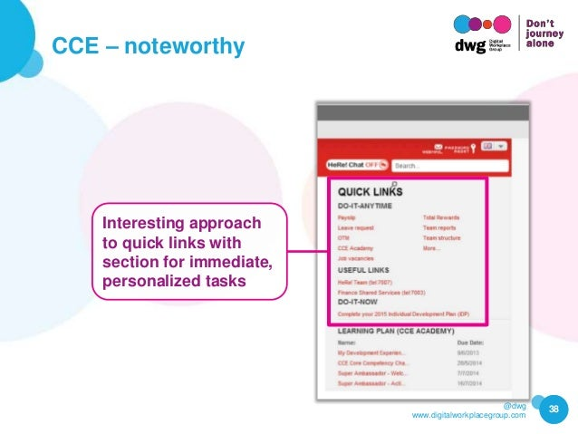 @dwg www.digitalworkplacegroup.com CCE – noteworthy 38 Interesting approach to quick links with section for immediate, per...