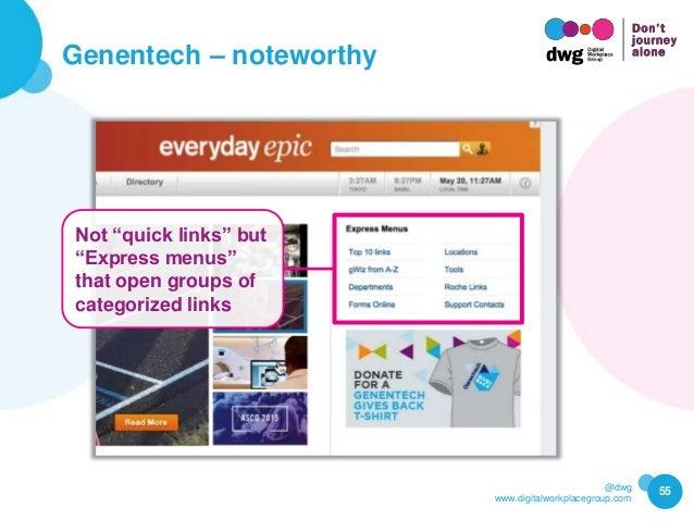 "@dwg www.digitalworkplacegroup.com Genentech – noteworthy 55 Not ""quick links"" but ""Express menus"" that open groups of cat..."