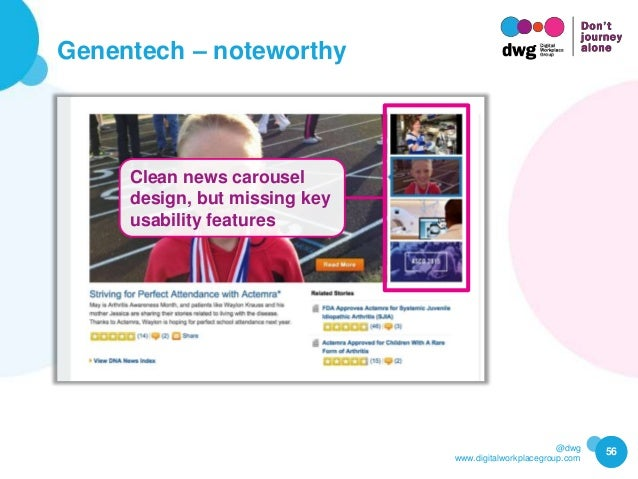 @dwg www.digitalworkplacegroup.com Genentech – noteworthy 56 Clean news carousel design, but missing key usability features