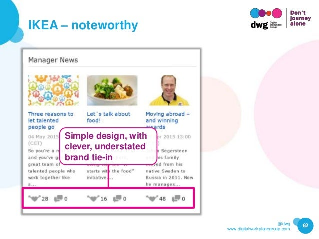 @dwg www.digitalworkplacegroup.com IKEA – noteworthy 62 Simple design, with clever, understated brand tie-in