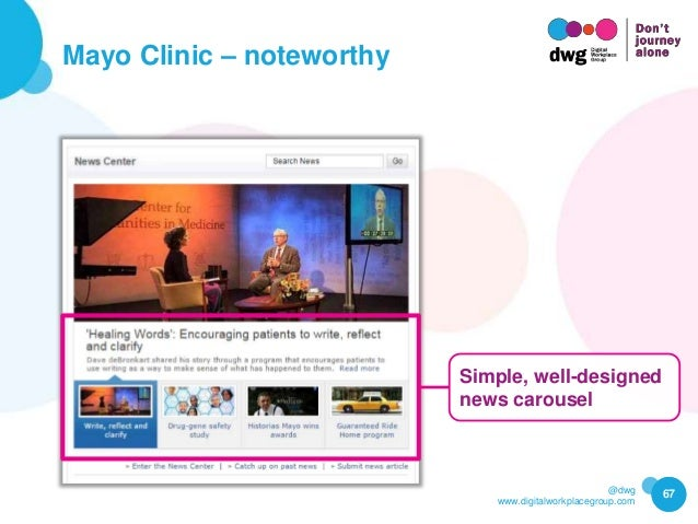 @dwg www.digitalworkplacegroup.com Mayo Clinic – noteworthy 67 Simple, well-designed news carousel