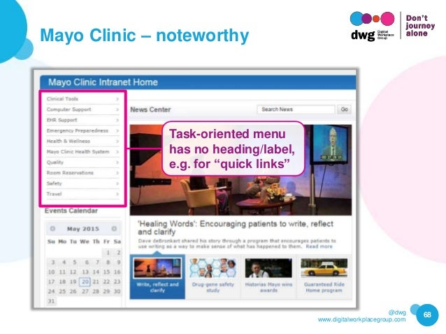 """@dwg www.digitalworkplacegroup.com Mayo Clinic – noteworthy 68 Task-oriented menu has no heading/label, e.g. for """"quick li..."""