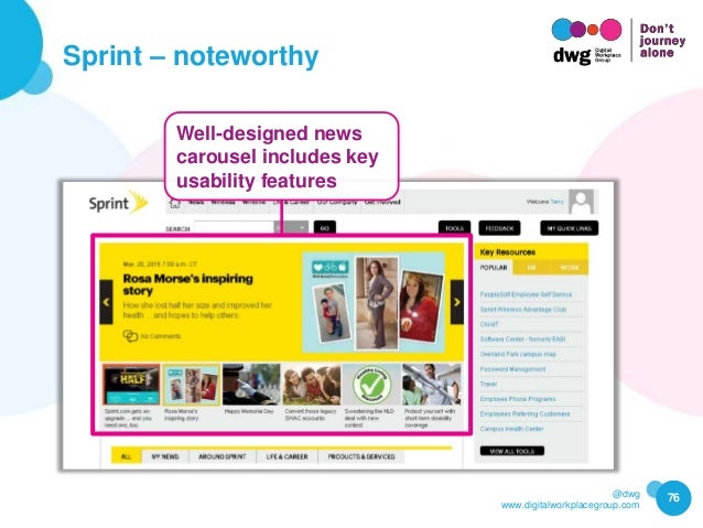 @dwg www.digitalworkplacegroup.com Sprint – noteworthy 76 Well-designed news carousel includes key usability features