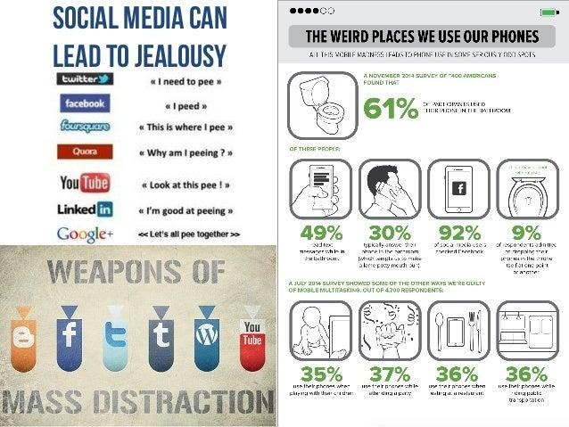 Social media can lead to jealousy