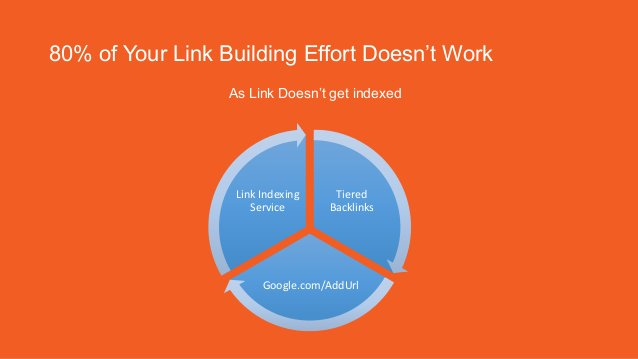 Tiered Link Building Works Great! Money Site 1st Tier 2nd Tier 2nd Tier 1st Tier 2nd Tier