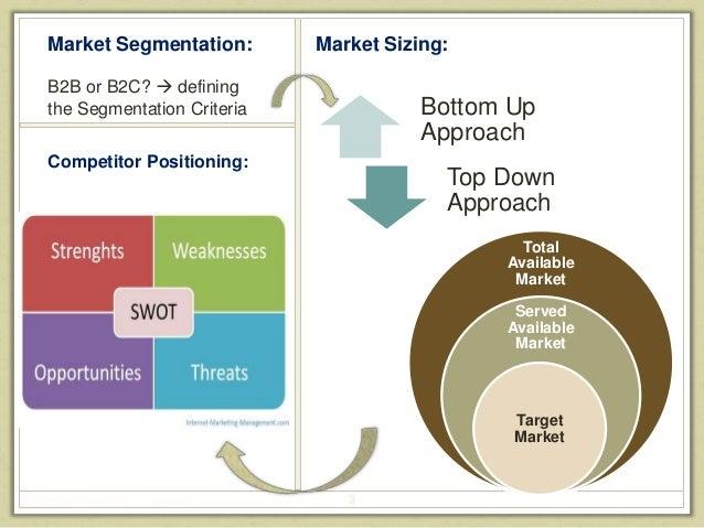 powerade target market segmentation