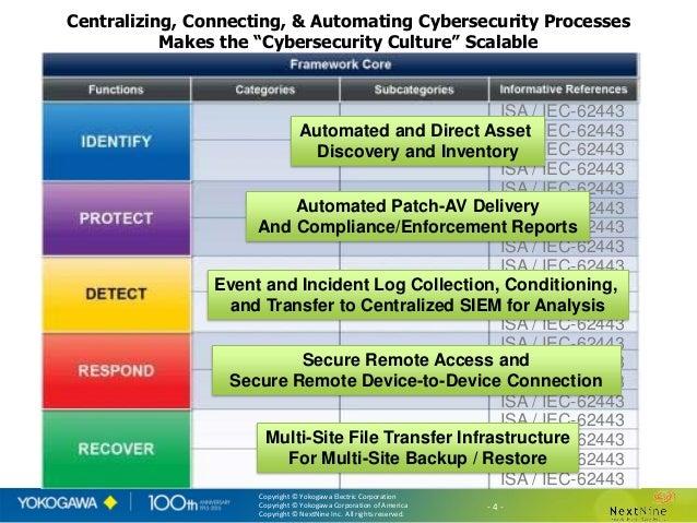 cdr technologies