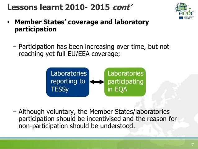 7 Lessons learnt 2010- 2015 cont' • Member States' coverage and laboratory participation – Participation has been increasi...