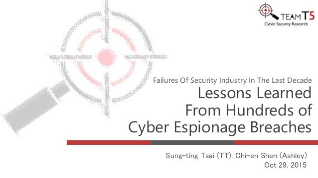 Failures Of Security Industry In The Last Decade Lessons Learned From Hundreds of Cyber Espionage Breaches Sung-ting Tsai ...