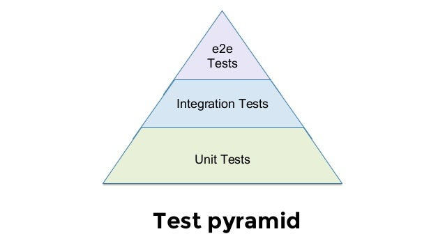 How the test pyramid works with infrastructure code: