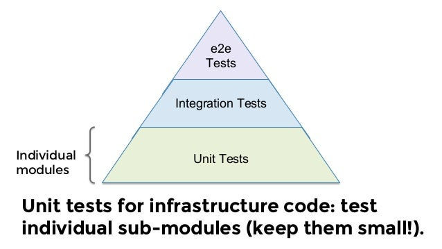 Entire stack E2E tests for infrastructure code:  test entire environments (stage, prod). Individual  modules e2e Tests Int...
