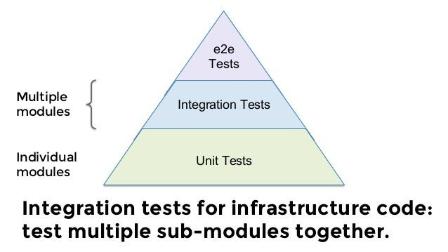30 – 120+  minutes 5 – 60 minutes Note the test times! This is another reason to use small modules. 1 – 20  minutes e2e Te...