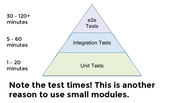 Key takeaway: infrastructure code without automated tests is broken.