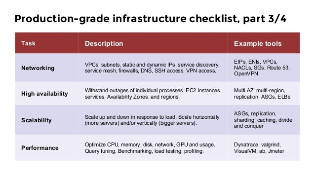 Key takeaway: use a checklist to build production-grade infrastructure.