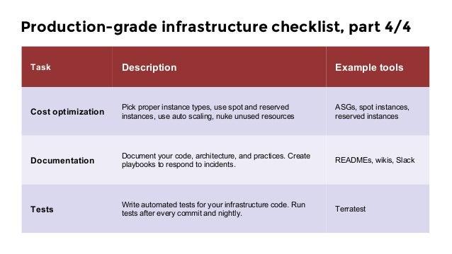 Full checklist: gruntwork.io/devops-checklist/