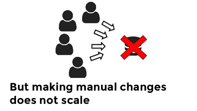 Key takeaway: tools are not enough. You also need to change behavior.