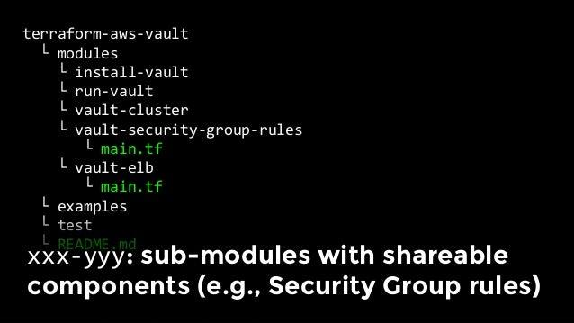 Small, configurable sub-modules make code reuse possible