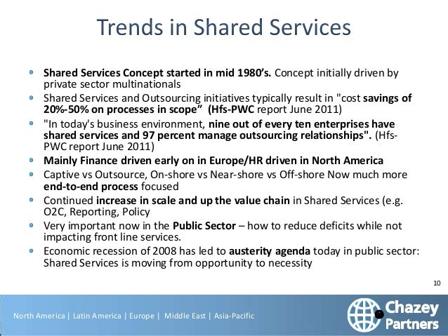 The 7 lessons learned of highly effective shared services shared services concept publicscrutiny Gallery