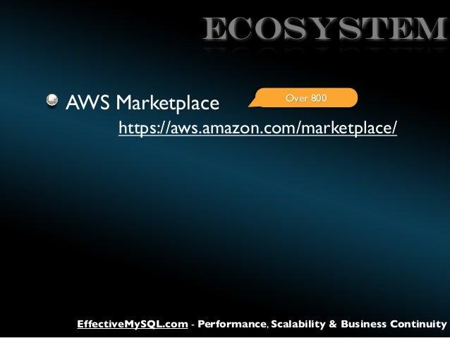 ECOSYSTEM AWS Marketplace  Over 800  https://aws.amazon.com/marketplace/  EffectiveMySQL.com - Performance, Scalability & ...