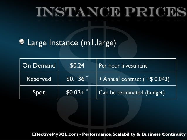 $  Instance Prices Large Instance (m1.large) On Demand  $0.24  Reserved  $0.136 *  + Annual contract ( +$ 0.043)  Spot  $0...