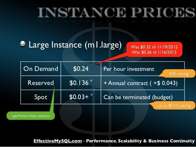 $  Instance Prices Large Instance (m1.large)  Was $0.32 til 11/19/2012 Was $0.26 til 1/16/2013  On Demand  $0.24  Reserved...