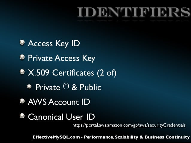 Identifiers Access Key ID Private Access Key X.509 Certificates (2 of) Private  (*)  & Public  AWS Account ID Canonical Use...