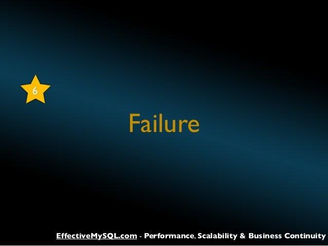 6  Failure  EffectiveMySQL.com - Performance, Scalability & Business Continuity