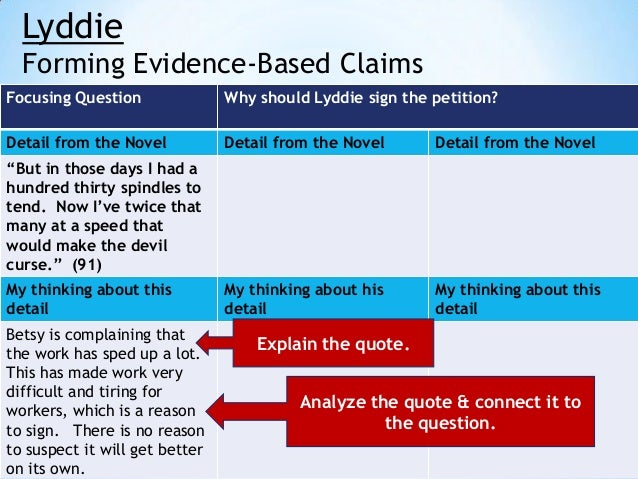 questions based on the devil and This guide provides teachers with strategies for helping students understand the differences between persuasive writing and evidence-based argumentation students become familiar with the basic components of an argument and then develop their understanding by analyzing evidence-based arguments about.