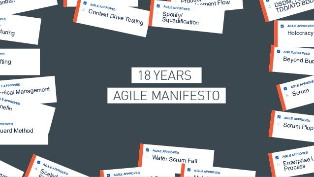 anban Product Development Flow DSDM, F TDD/ATD/BDD VED e cturing AGILE APPROVED Context Drive Testing AGILE APPROVED Beyon...