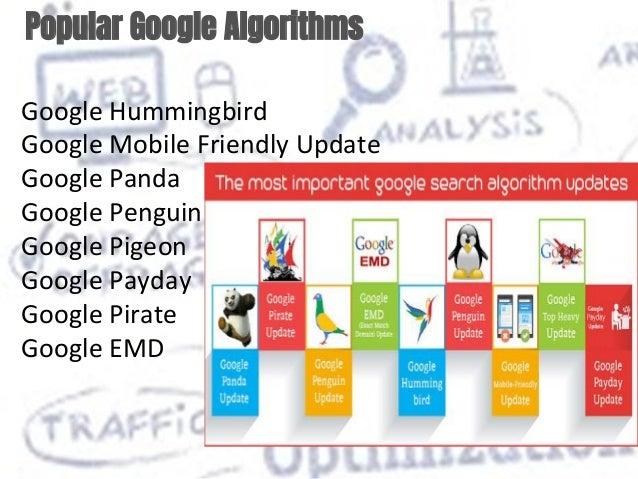 Popular Google Algorithms Google Hummingbird Google Mobile Friendly Update Google Panda Google Penguin Google Pigeon Googl...