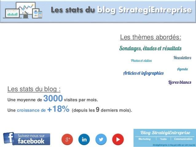 Les stats du blog StrategiEntreprise Les stats du blog : Une moyenne de 3000visites par mois. Une croissance de +18% (depu...