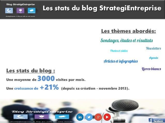 Les stats du blog StrategiEntreprise Les stats du blog : Une moyenne de 3000visites par mois. Une croissance de +21% (depu...